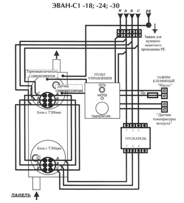 схем котла ЭВАН на 24 кВт