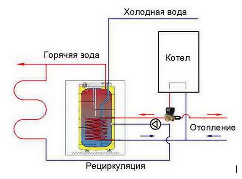 Схема рециркуляции
