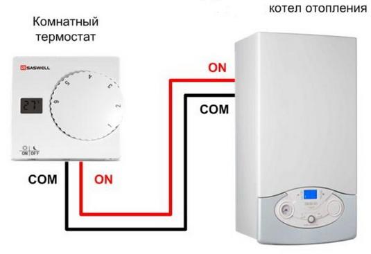 Как подключить термостат к котлу, в том числе к старому, без клемм…