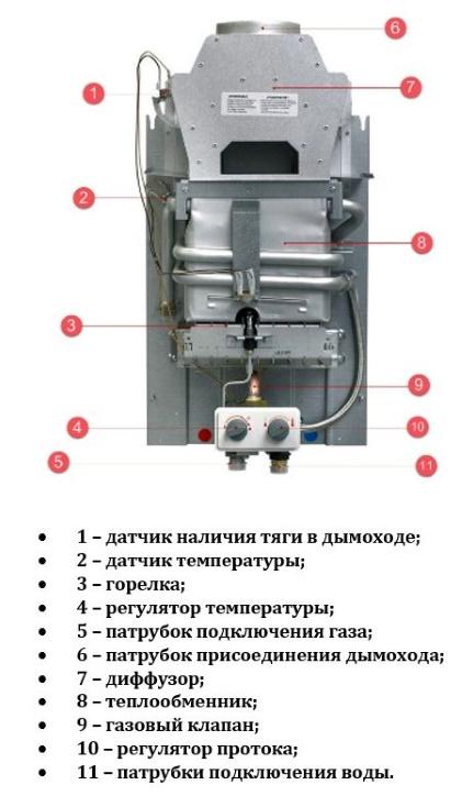 схема колонки на газу