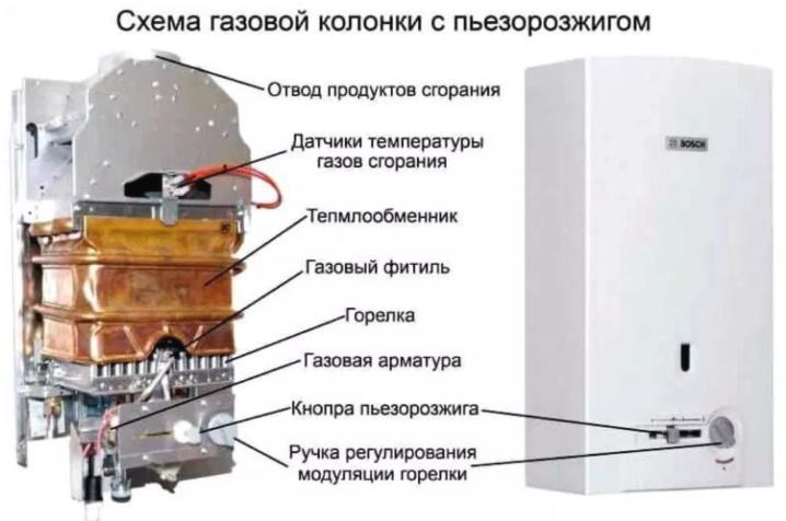 Обычная газовя колонка