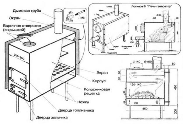 Обычная конструкция печи из металла
