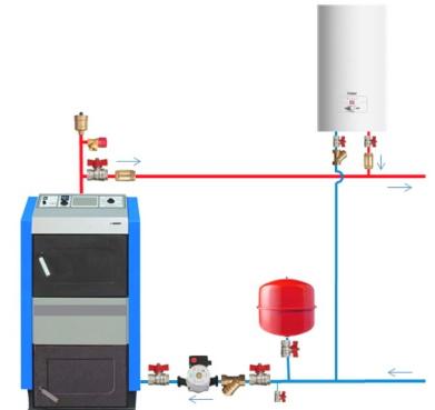 Подключение электрокотла к твердотопливному