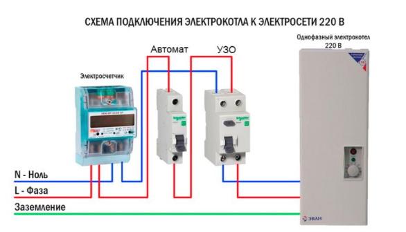 Подключение электрокотла на 220 В