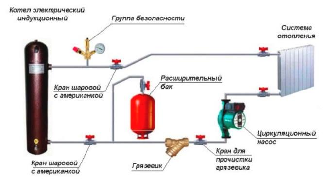 обычная схема подключеничя индукционного котла