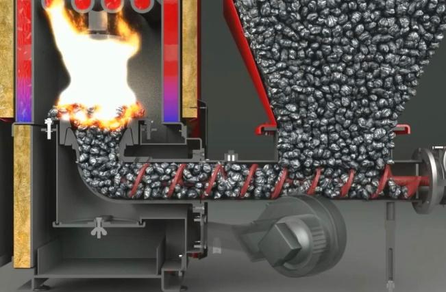Подача топлива в котле