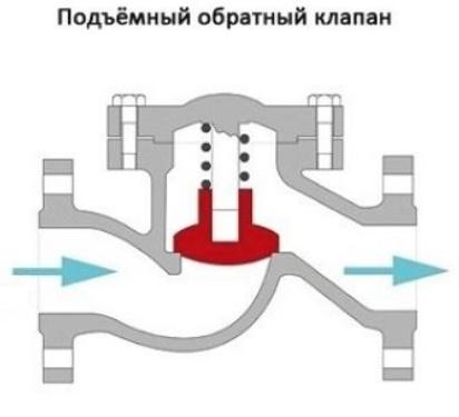 Подъемный клапан