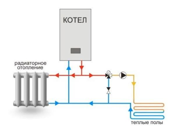 схема подключения теплого пола