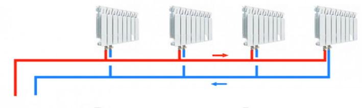 Монтаж тупиковой схемы – простое отопление для дома