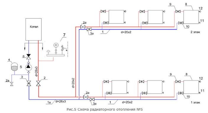 Схема отопления для двухэтажей