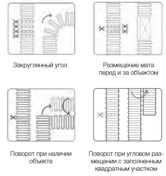 Схемы укладки кабеля в полу