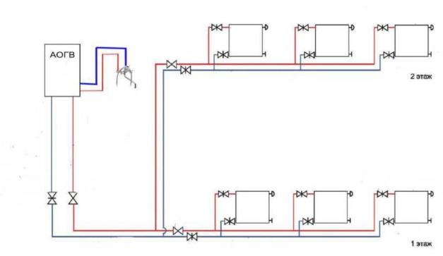 Классическая тупиковая схема отопления двухэтажного здания