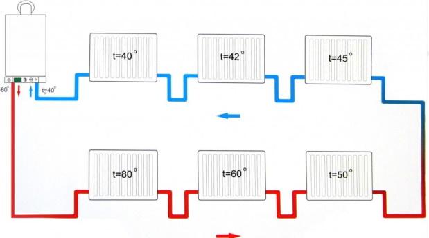 Можно ли совместить однотрубную и двухтрубную схемы отопления