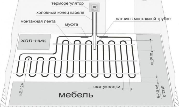 Схема размещения нагревательных мат теплого пола