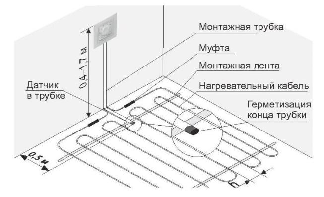 размещение датчика теплого пола