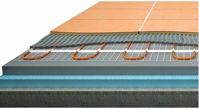 Как укладывается электрокабель в полу