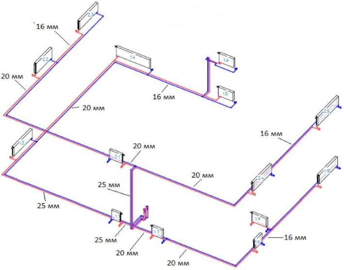 Диаметры труб согласно проекту