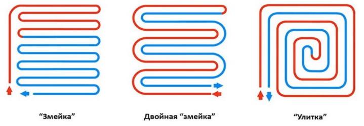 Улитка или змейка – как укладывать теплый пол, длина контуров