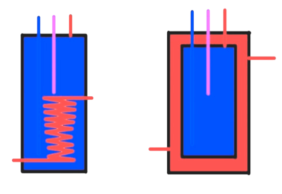 мощность нагрева бойлера бак в баке