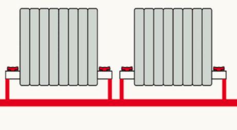 Как подключить радиаторы в однотрубной схеме
