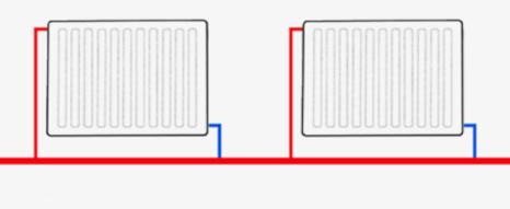 подключение верх-низ в однотрубной схеме, радиаторы